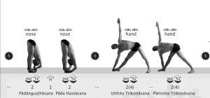 Spickzettel für die Ashtanga-Yoga-Serie (PDF)